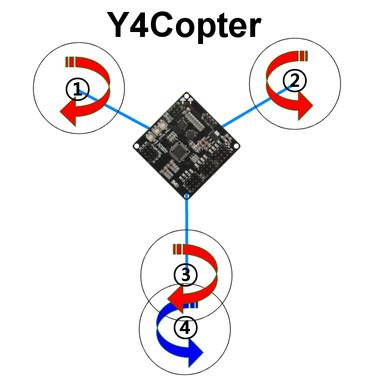 Y4copter