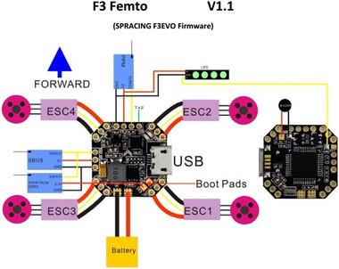 F3_femto
