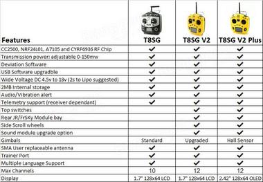 T8sg_v23